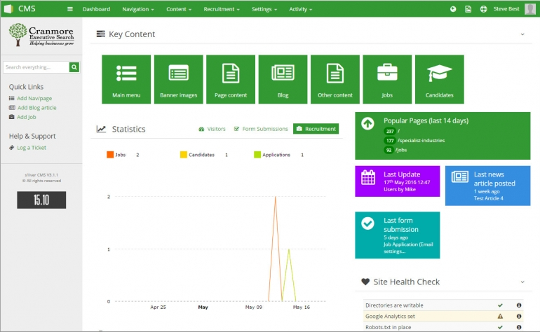 Content Management System Dashboard